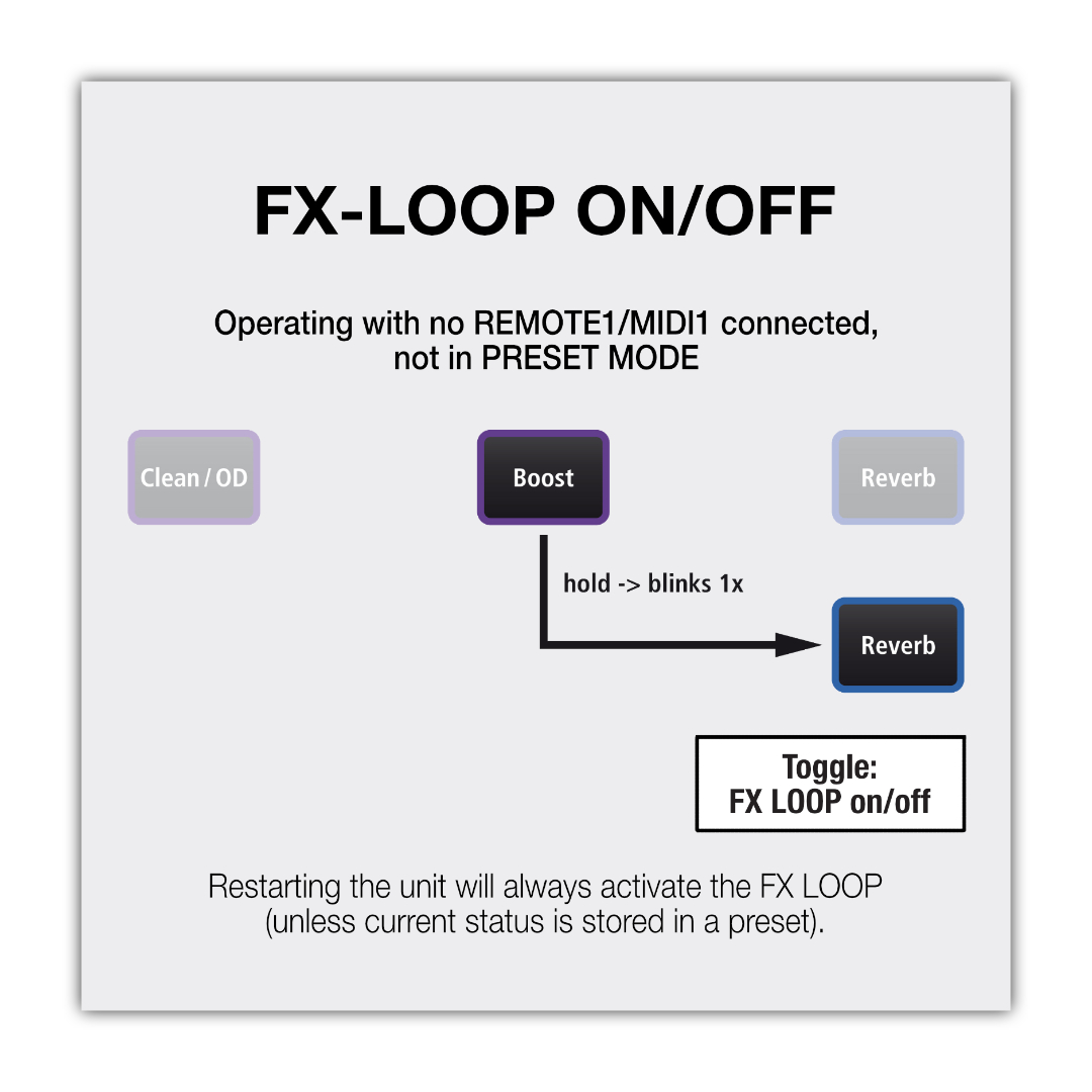 ExpertFeatures_Mercury_FX-Loop_1080x1080