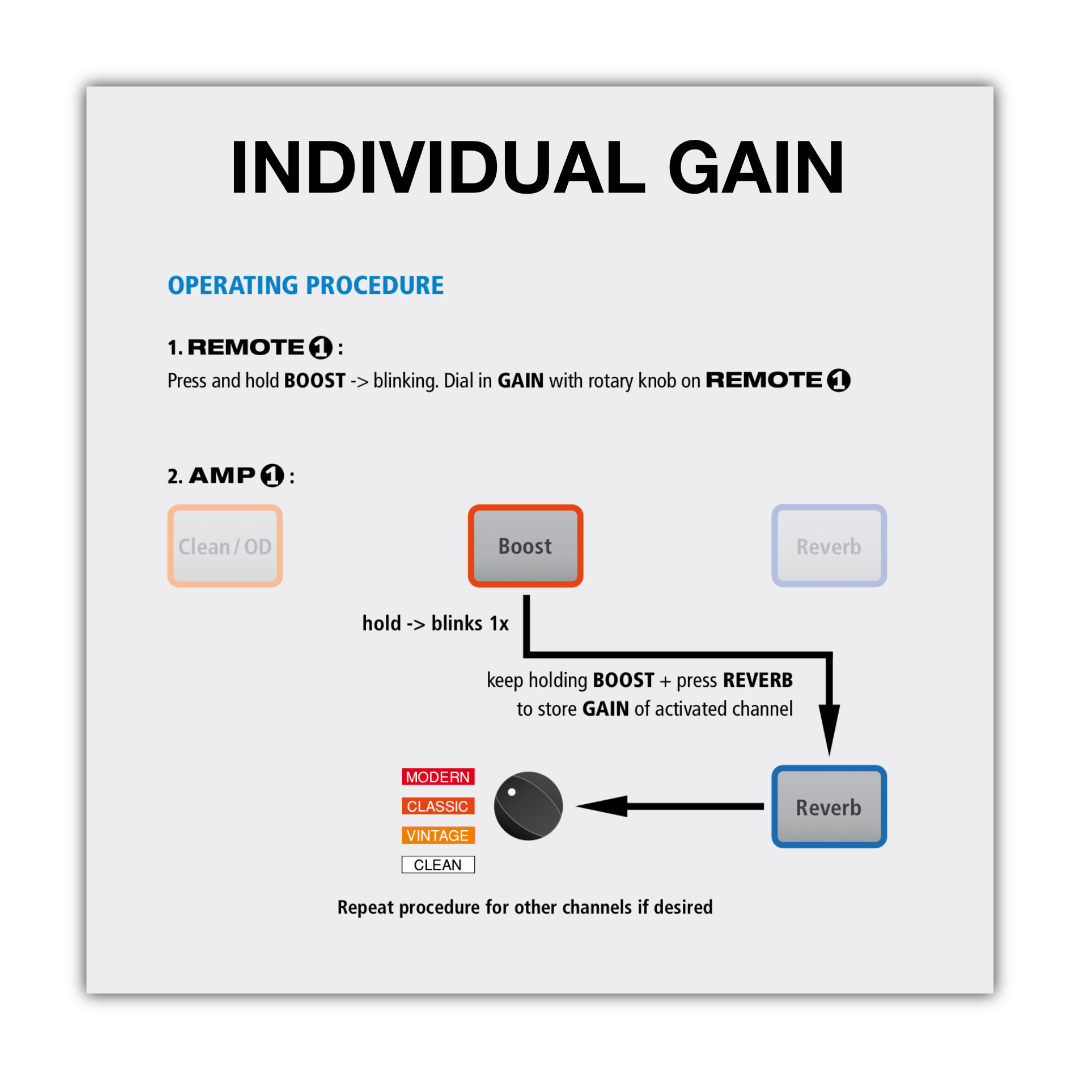 ExpertFeatures_ME_IndividualChannelGain_1080x1080